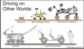 Moon and Mars Rovers